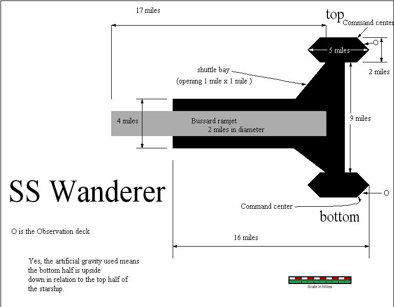 WIP: large scale starship deck plans, block diagram — ProFantasy Community  ForumProFantasy Forum