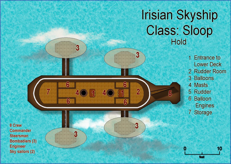 Skyship Hold.JPG