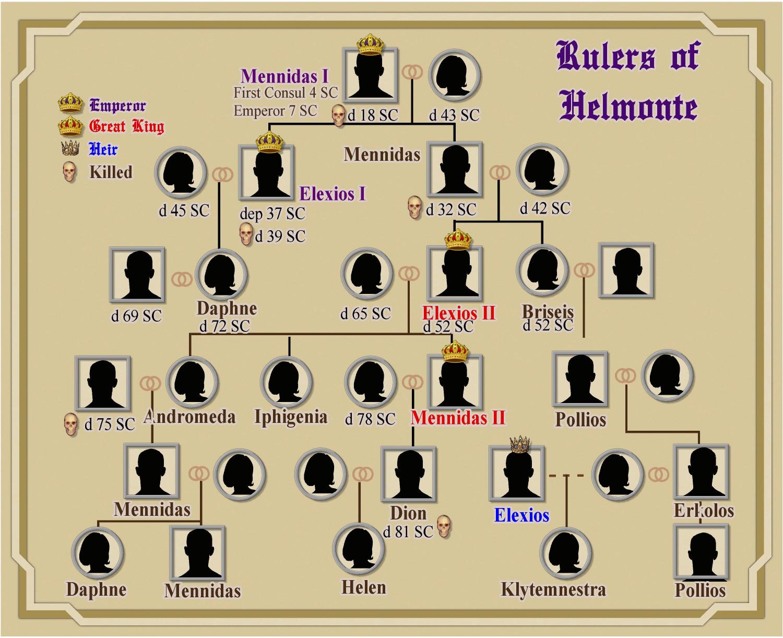 Helmonte Royal Line.JPG